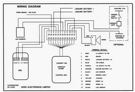 Volkswagen Alarm Wiring Diagram by Concept Alarm Installation