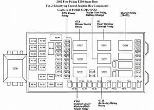 2004 F250 Fuse Panel Diagram