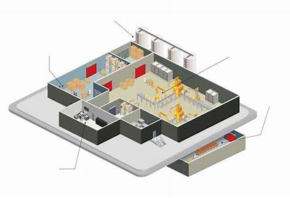 Industry Areas Processing Production Storage Underground Control