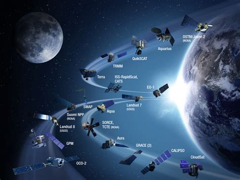 State Of Nasa Earth Observation The Planetary Society