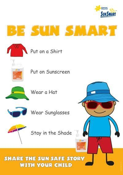 glog wall paper sun safety image | Sun safety activities ...
