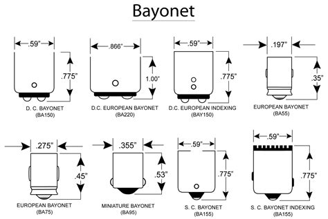 light bulb socket types light bulb bases and sockets are normally defined by a