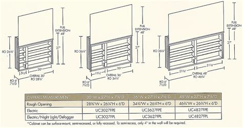 Robern Medicine Cabinet Sizes by Uplift Cabinets Cabinets Matttroy