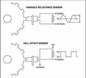 2rz 3rz Digital Hall Effect Cam  U0026 Crank Sensor Kit