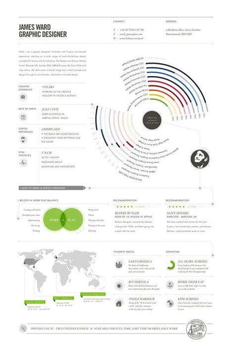 40 creative cv resume designs inspiration 2014 diễn đ 224 n