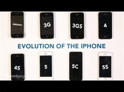 what does i in iphone apple iphone s size evolution getting to the iphone 6