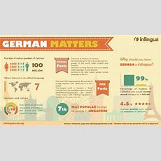 Learn German In Singapore At Inlingua School Of Languages German Language Courses
