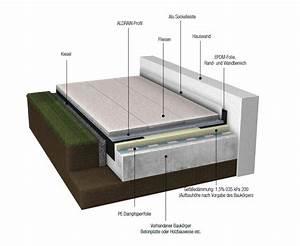 Drainage Hauswand Aufbau : ks system gmbh aldrain system balkon und terrassensanierung ks system gmbh aldrain ~ Whattoseeinmadrid.com Haus und Dekorationen