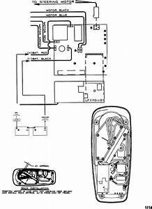 12 Volt Bi Directional Motors