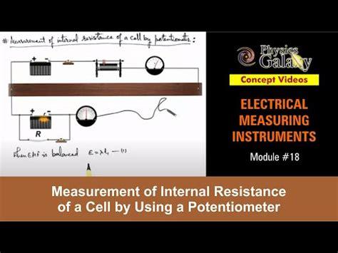 class  physics measurement  internal resistance