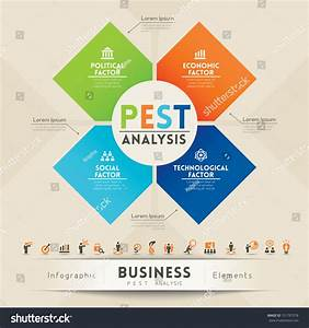Pest Analysis Strategy Diagram Graphic Design Stock Vector 151797578