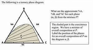 Solved  The Following Is A Ternary Phase Diagram  What Are