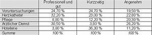 Steigerung Berechnen : target costing controllingwiki ~ Themetempest.com Abrechnung