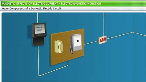 describe domestic electric circuits electrical power and