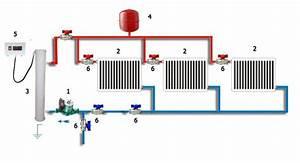 Chauffage Gaz De Ville : installation chauffage gaz de ville prix poitiers ~ Edinachiropracticcenter.com Idées de Décoration