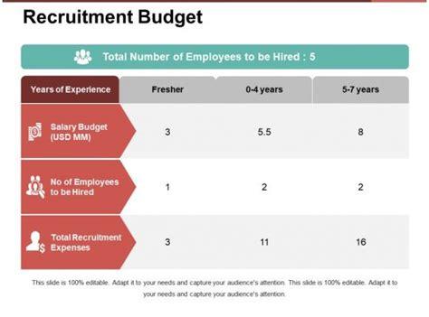 recruitment budget  ideas powerpoint