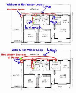 Hot Water Loop Plumbing Diagram