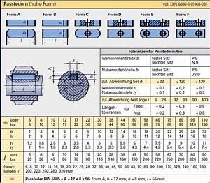 Gestreckte Länge Berechnen Programm : wahlaufgabe 1 dvt pr fung 2010 ~ Themetempest.com Abrechnung