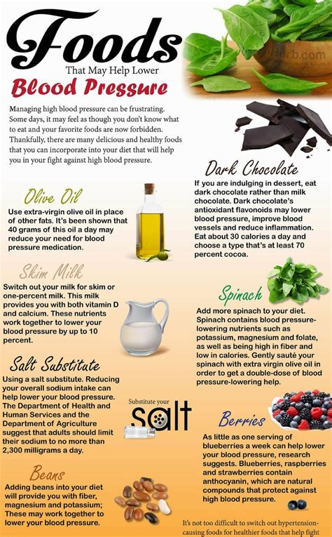 symptoms   cures   blood pressure