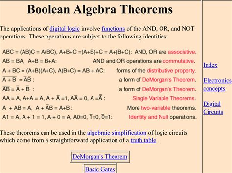 booleon algebra theorums algebra logic math teacher