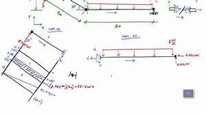 Frame Analysis Example 1