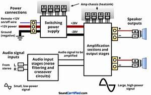 What Does A Car Amplifier Do  A Detailed Guide For You