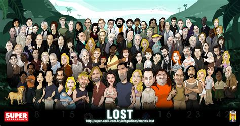 Lost Cartoon Poster With 95 Characters