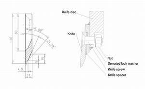 Chipper Blade Change Guide - Jensen