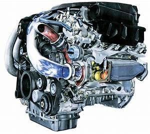 La Adaptaci U00f3n Del Turbo Al Motor  Aumento De La Potencia Y