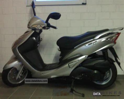 sym   motozombdrivecom
