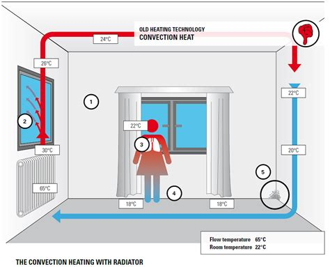 comfort heating and cooling comfort heating and cooling web