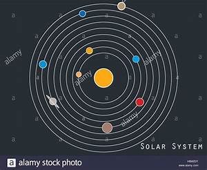 Solar system planets, space objects. Solar system ...