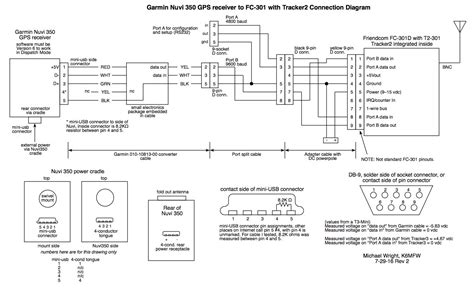 Garmin Antenna Wiring Diagram by Garmin Gps Antenna Wiring Diagram Camizu Org