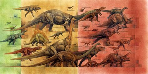 Types Of Dinosaurs Poster