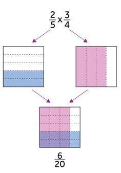 bodmas images worksheets order  operations
