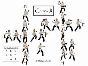 Taekwondo White-Yellow belt form: Chon-Ji - 19 Movements ...