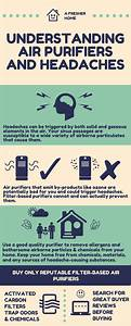 Can Air Purifiers Cause Headaches  Uncovering The Facts
