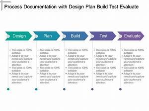 Process Documentation With Design Plan Build Test Evaluate