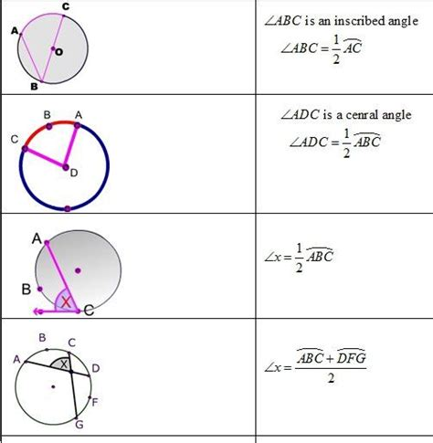 math  images  pinterest teacher images