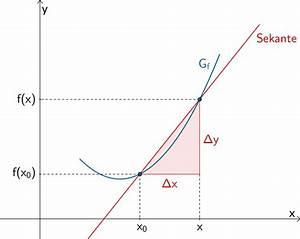 Differenzenquotienten Berechnen : 1 5 1 die ableitung veranschaulichung t gliches ~ Themetempest.com Abrechnung