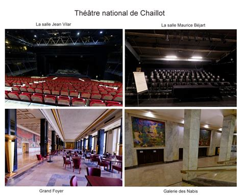 дворец шайо в париже мoя франция