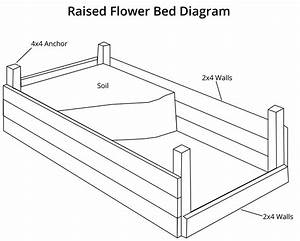 How To Build A Raised Flower Bed