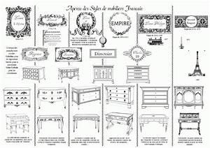 comment reconnaitre le style du mobilier terre meuble With les styles de meubles anciens
