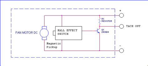 Dc Fan Wiring by Frequency Read Out Tachometer From Pc Fan When Manually