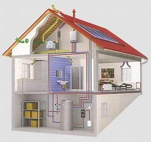 Kontrollierte Wohnraumlüftung Nachrüsten : michael strauf meisterbetrieb heizung sanit r ~ A.2002-acura-tl-radio.info Haus und Dekorationen