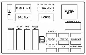 2000 Monte Carlo Fuse Box Diagram