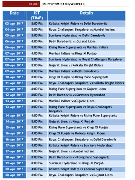 ipl   schedule time table  time date