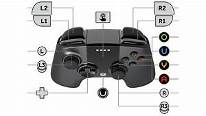 Game Controller Diagram  Game  Free Engine Image For User