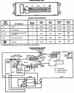 Need Vacuum Diagram For 1988 Jeep Wrangler 4 2 Cyl 5 Speed