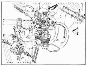 Manuales De Motos